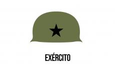 Exército - EsPCEx - Escola Preparatória de Cadetes do Exército (CA 2021)